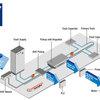 IPT-Floor System Overview